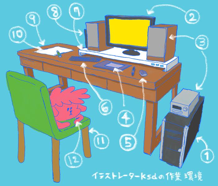 イラストレーター作業環境