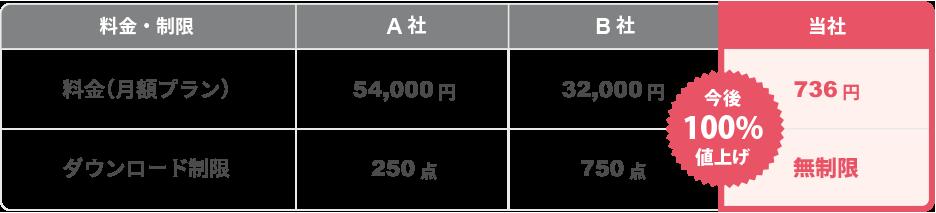イラストACプレミアム会員価格