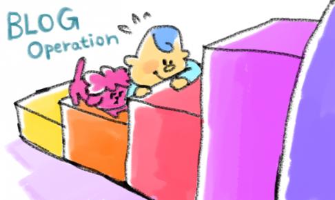 blog-opration